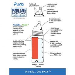 Pura nerezová fľaša s náustkom 325 ml Ruzová 4