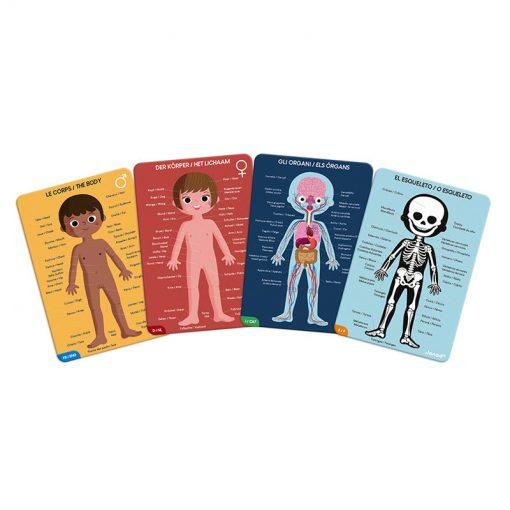 Janod Vzdelávacie Puzzle Ľudské telo 1